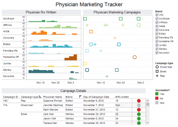 Physician Marketing